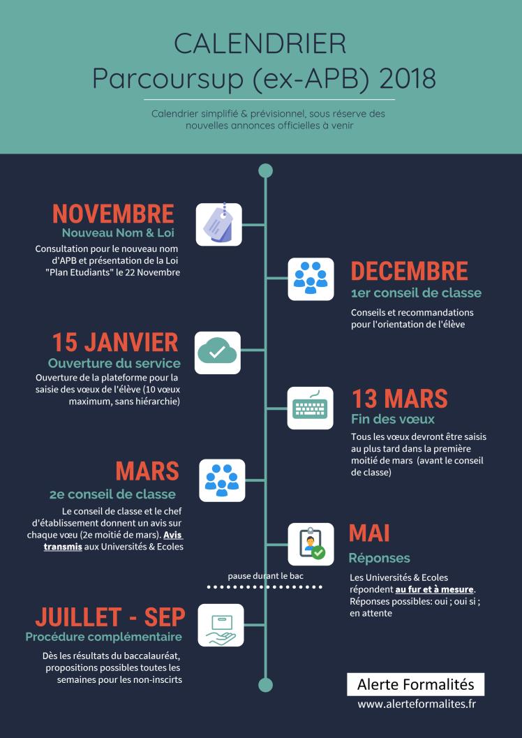 Calendrier Parcours 2018 par Alerte Formalites